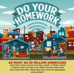 do-your-homework-telecommuting-infographic